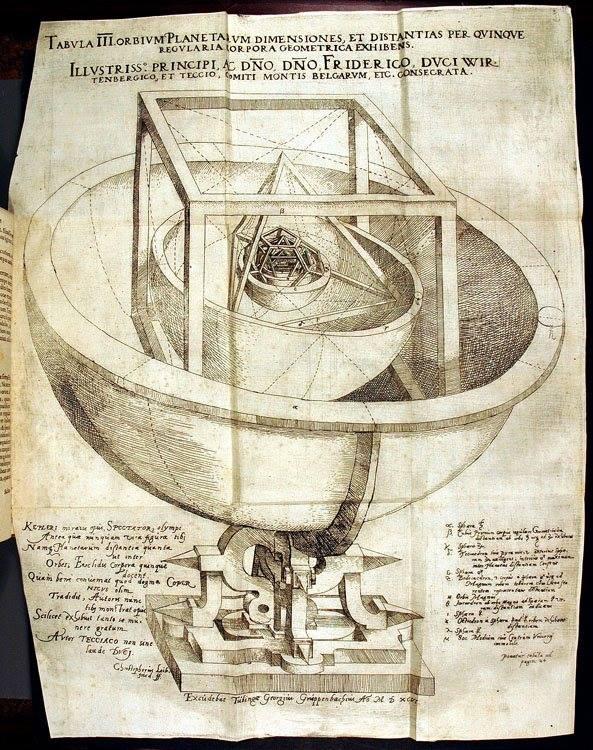 Kepler Mysterium cosmographicum